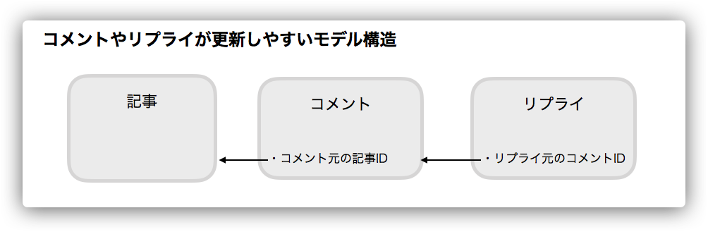 db構造_良.png