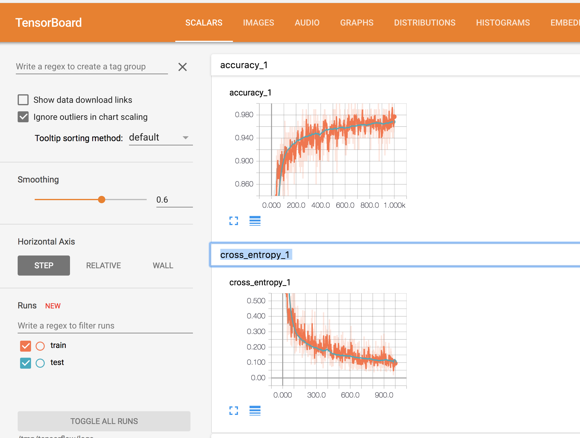 Kubernets で GPU を使って tensorflow を学習させる(2) - Qiita