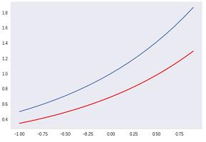 底2グラフ.png