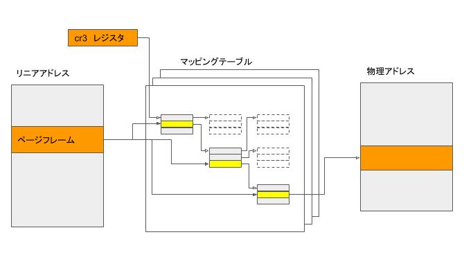 木構造の例.png
