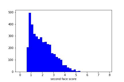 second_face_score.png