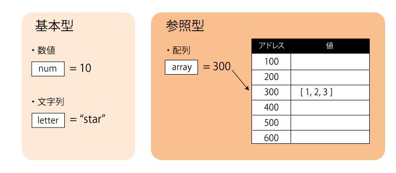 データ型1.png