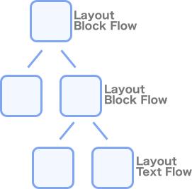 layout_tree.jpg