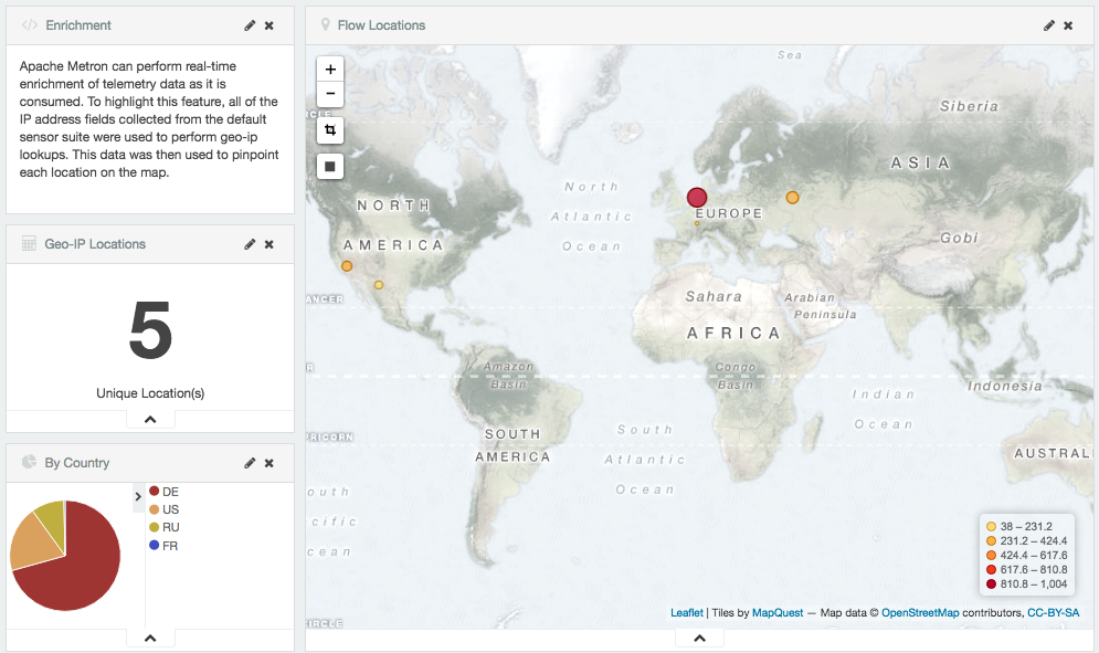 default-dashboard-geoip.png