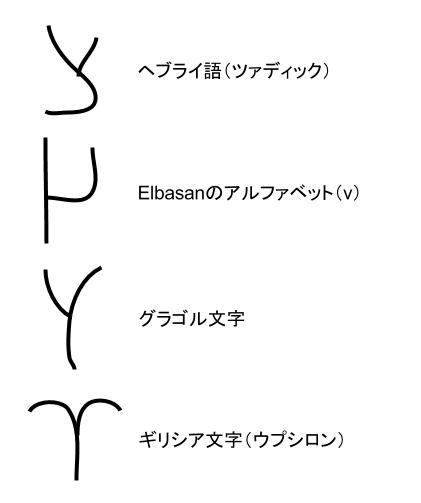 human_alphabets.jpg