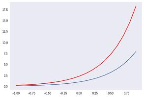 底10グラフ.png