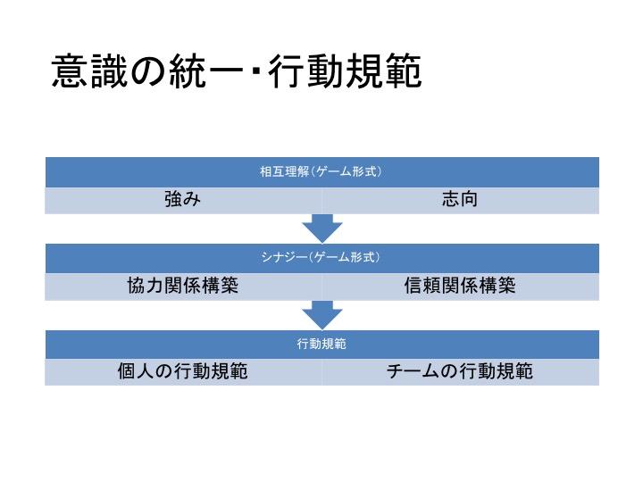 合宿プログラム のコピー.jpg
