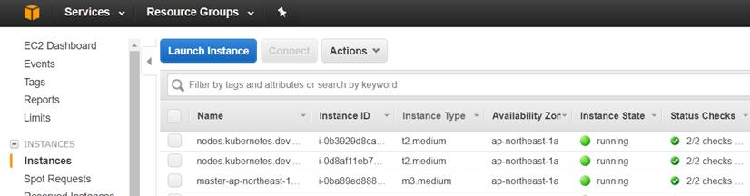 Running Kubernetes Cluster on AWS - Qiita