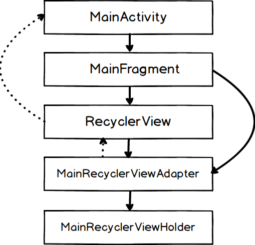 structure-actual-for-adapter.png