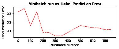 cntk3-regression_error.png