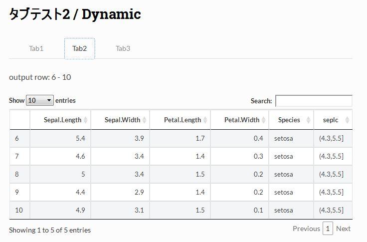 R MarkdownのHTMLレポートをブラッシュアップ - Qiita