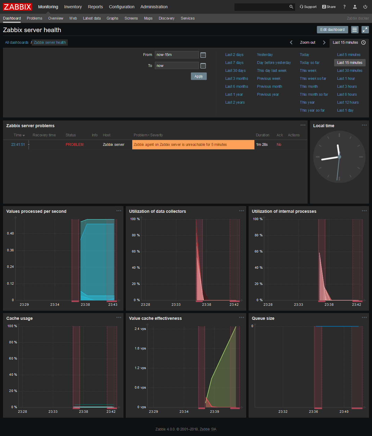 Screenshot_2018-10-02 Zabbix docker Dashboard(2).png