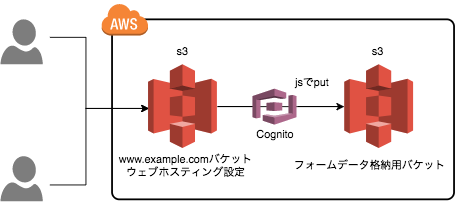 aws_Diagram (3) (2).png