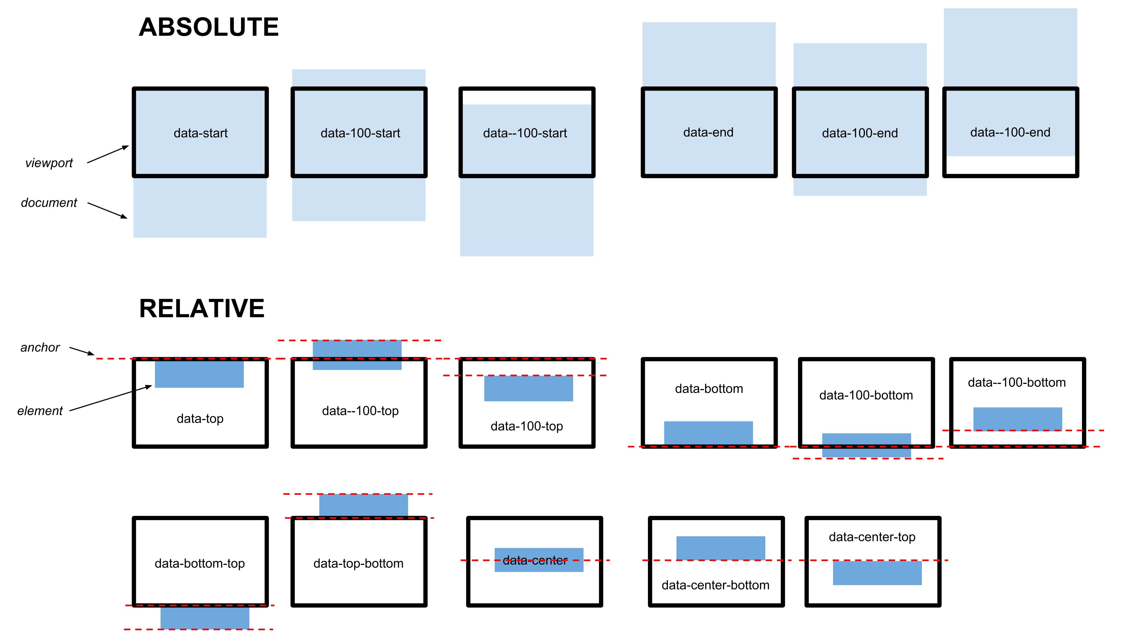 anchor-position-guide-1.jpg