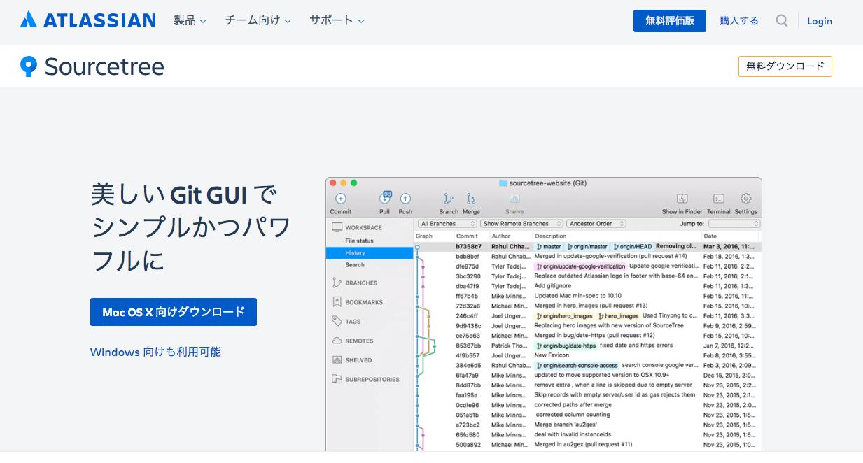 MacでのSourcetreeセットアップとGitHub連携とプルリクエスト