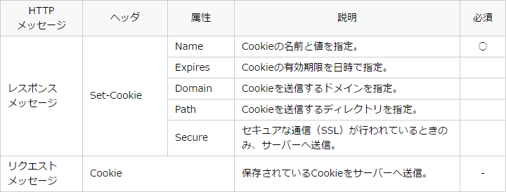 cookie-netscape.png