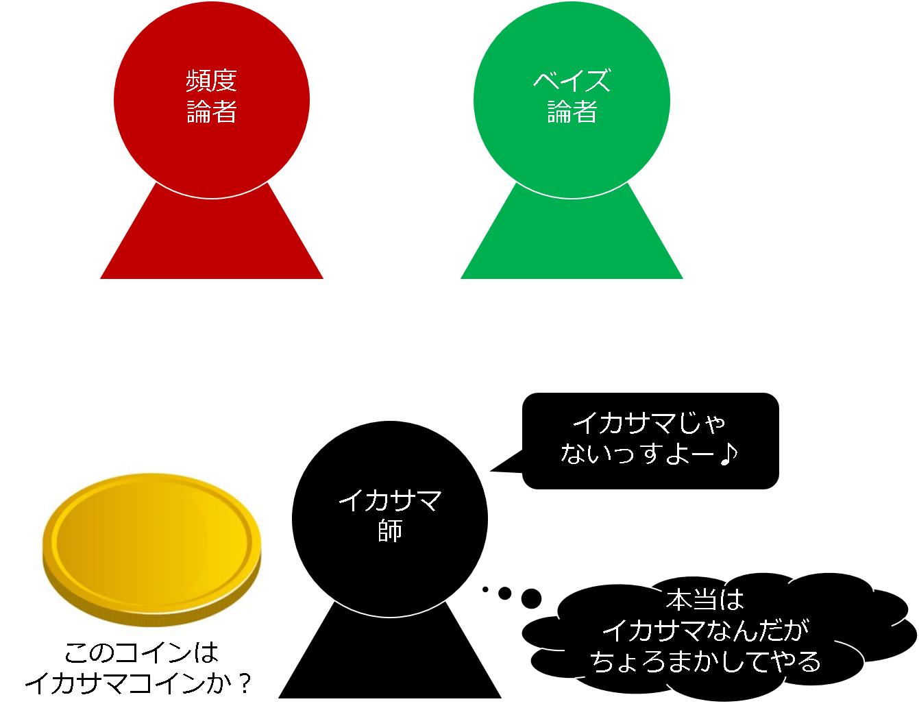図0.png