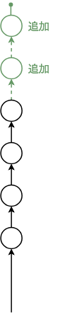 Git-basic03.png