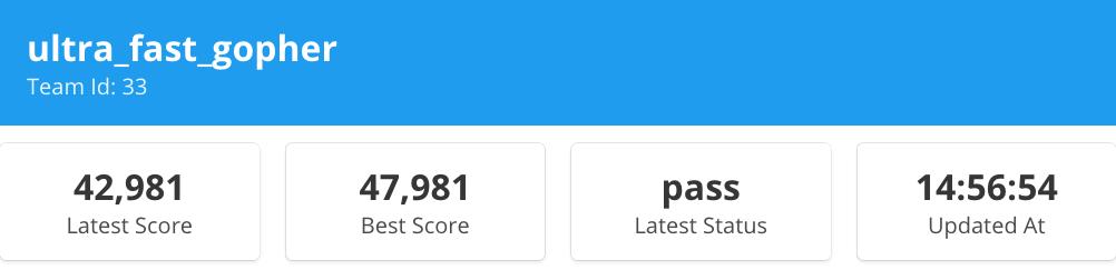 Screenshot_2018-09-19 ISUCON8 Portal(1).png