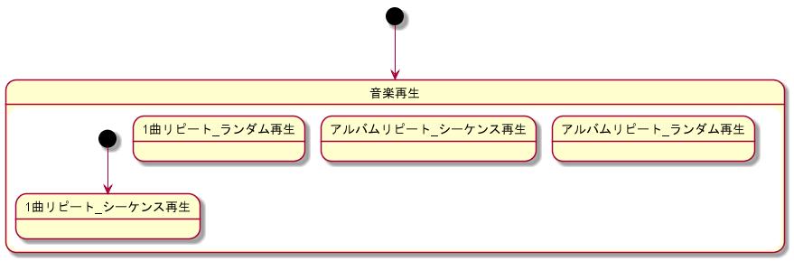 直交合成状態2.png