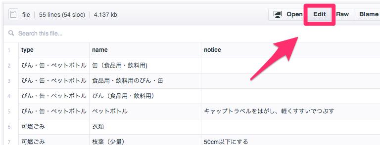 5374_data_target_csv_at_master_·_kuboon_5374-3.jpg
