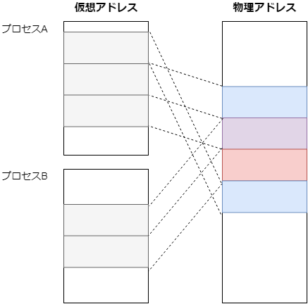 Untitled Diagram (7)-Page-2 (1).png