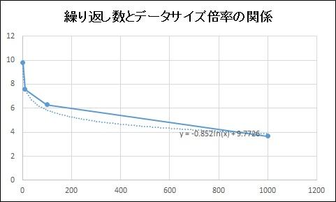 repeatElementGraph2.jpg