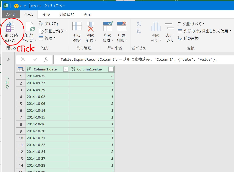 Redashのデータを毎日エクセルへコピペしている人へささげる