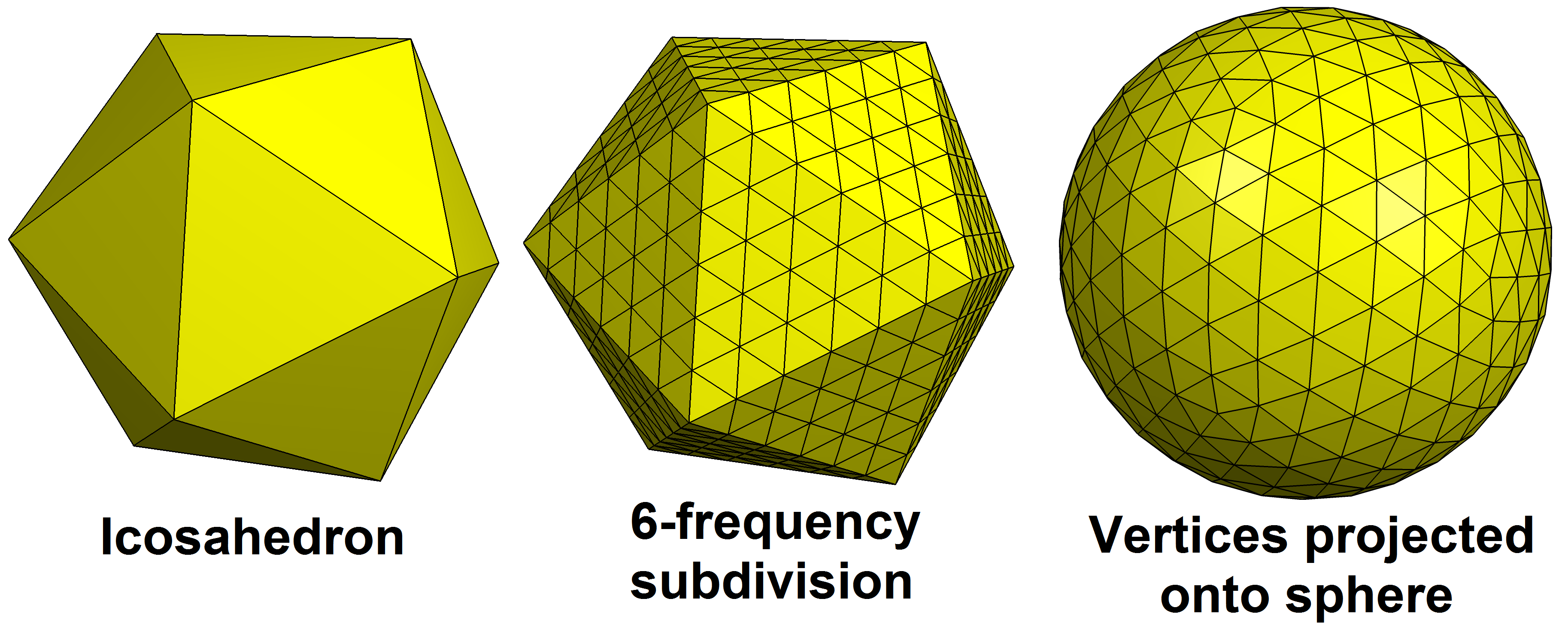 Geodesic_icosahedral_polyhedron_example.png