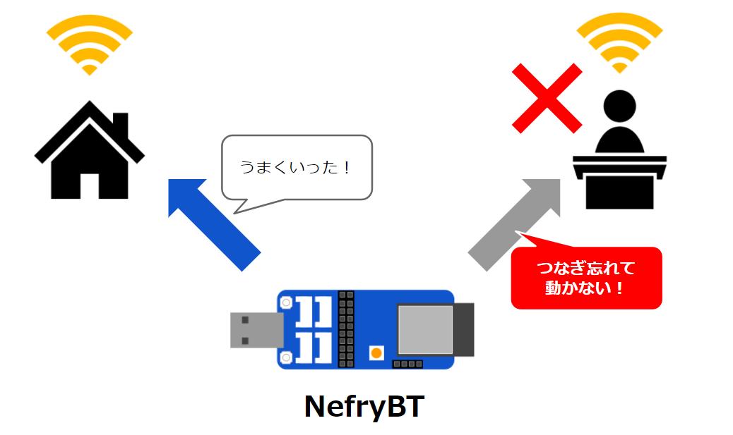 nefrybt-datastore-qiita_03.png