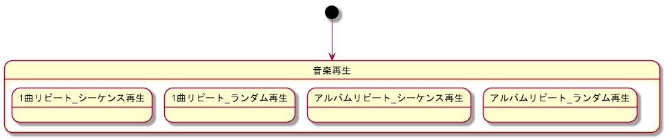 直交合成状態1.png