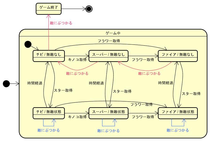 アクションゲーム_最終.jpg