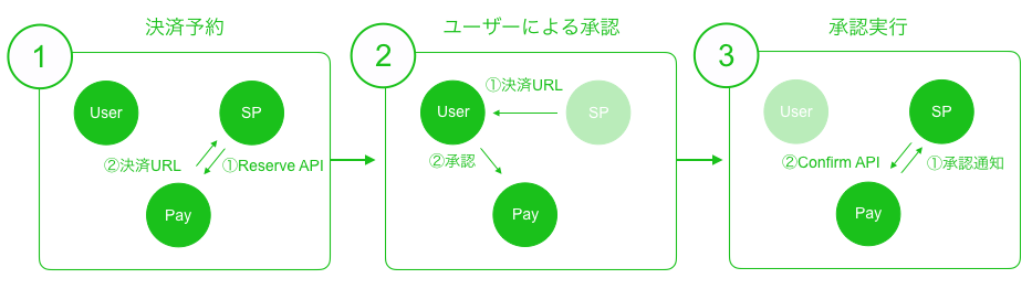 payment_flow.png