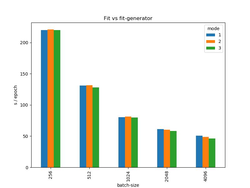 11_fit_fitgenerator.png