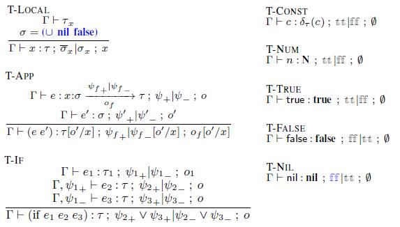 lambda_tc_core_rules.png