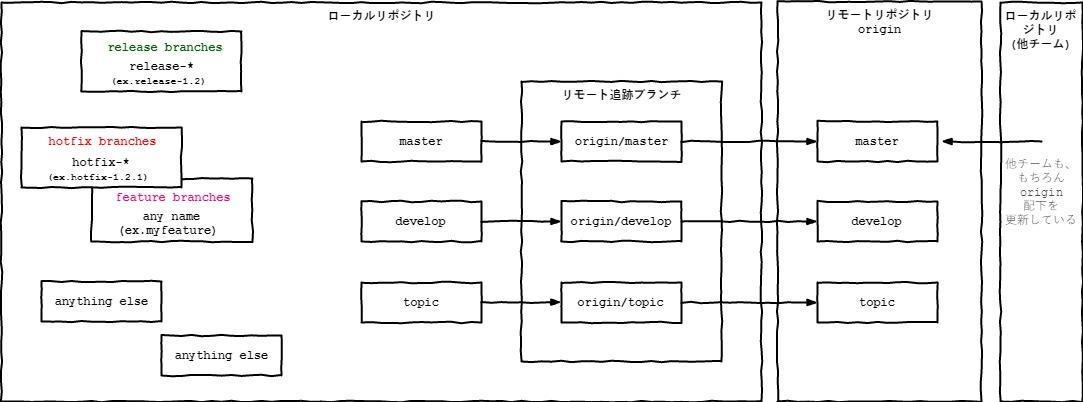 001_git (4).jpg