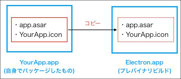 copy-image.png