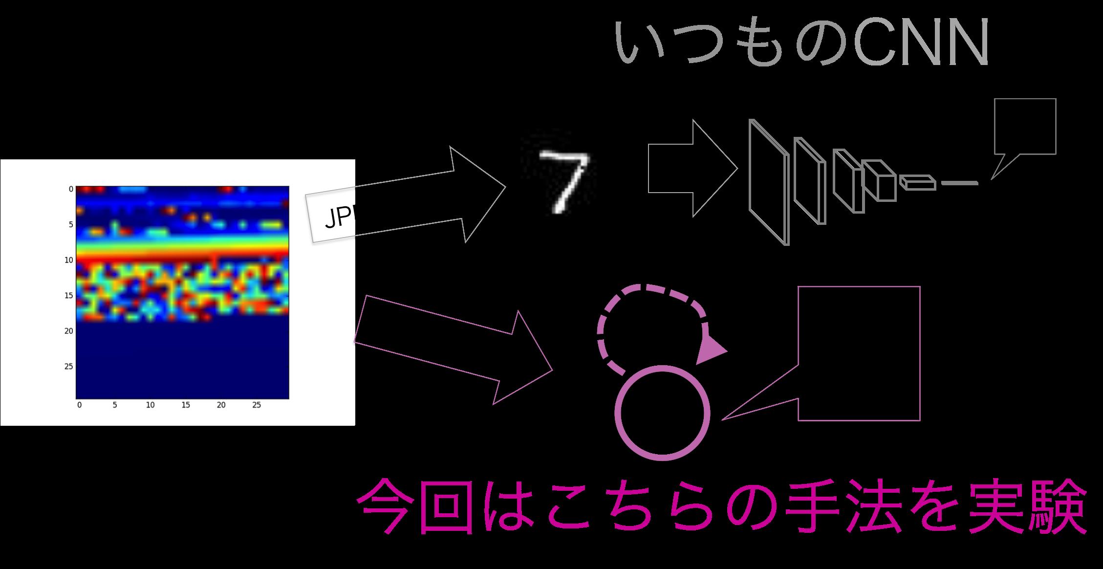 20171201_compress_previous.png