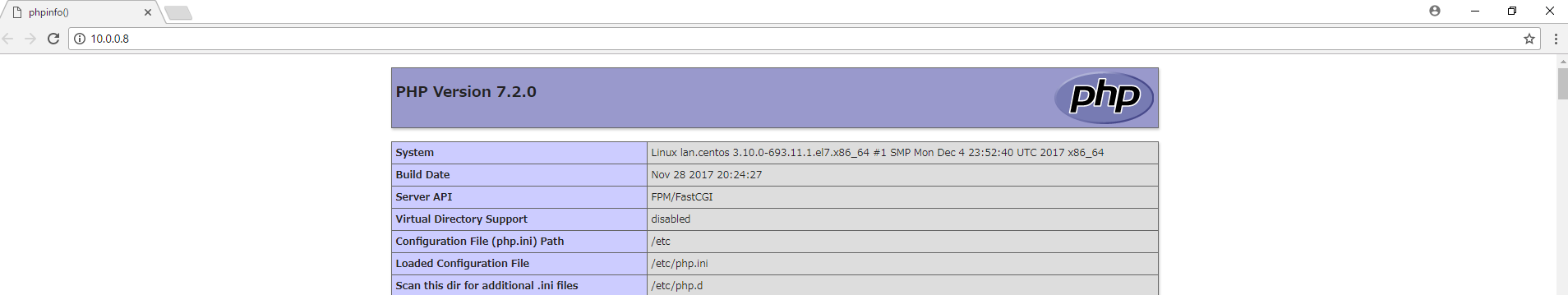 phpとlinuxパーミッション - Qiita