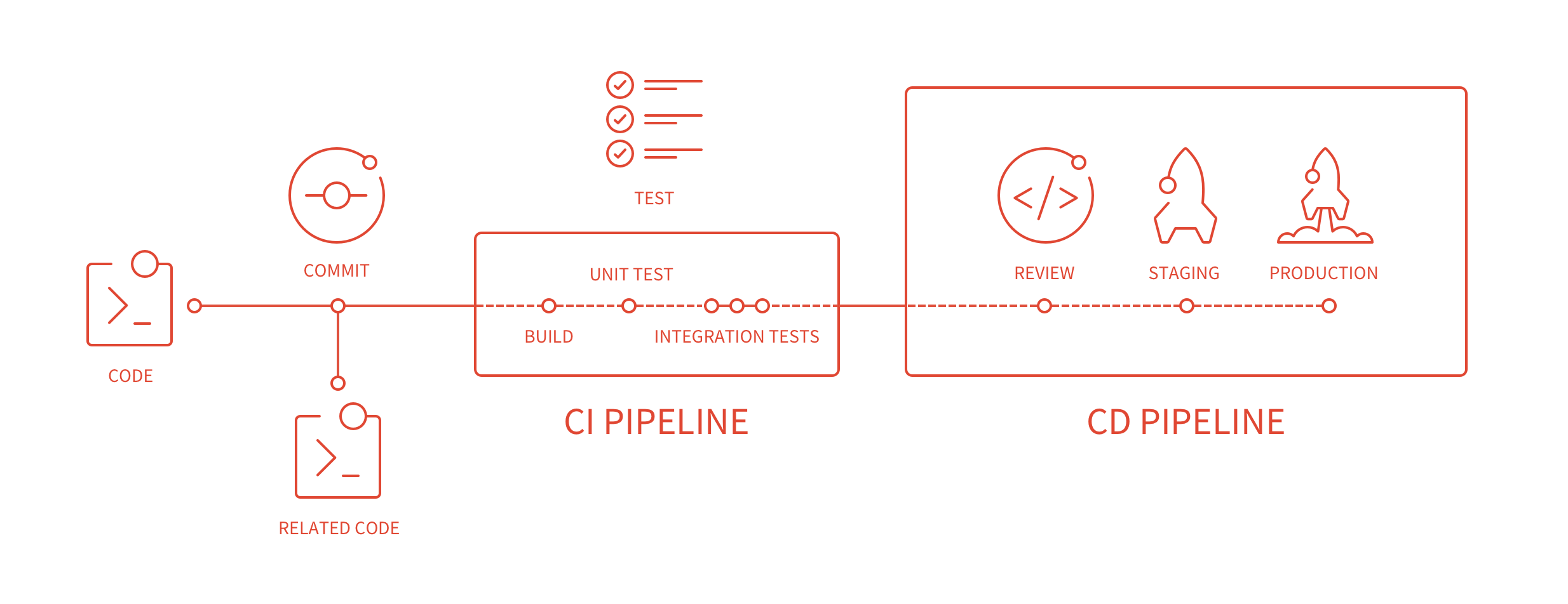 cicd_pipeline_infograph.png