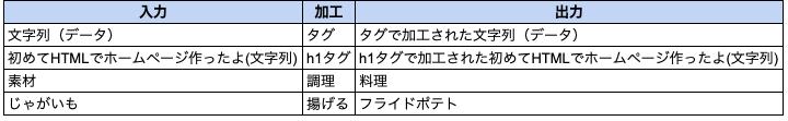 スクリーンショット 2020-08-25 0.29.04.png