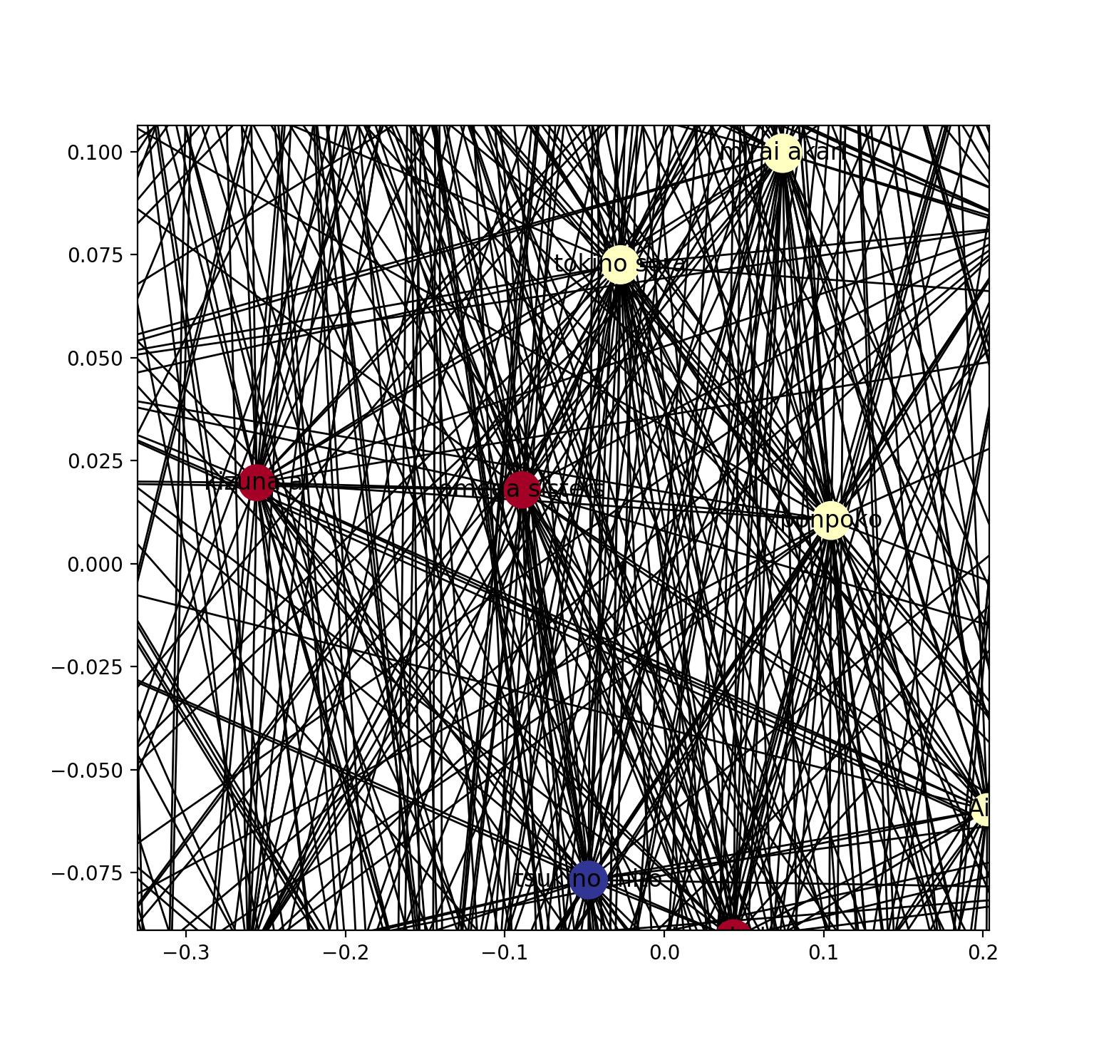 無向グラフ2.png
