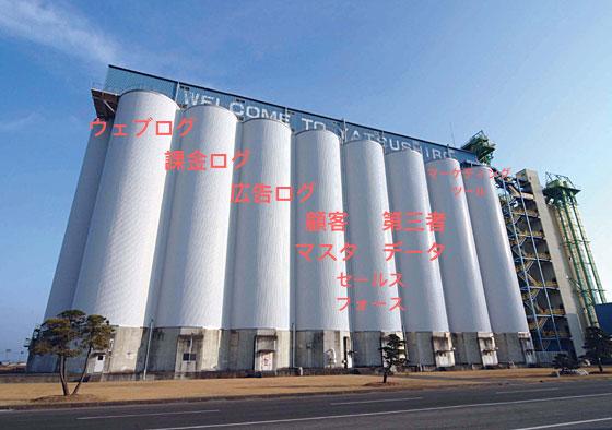 data_silos.jpg