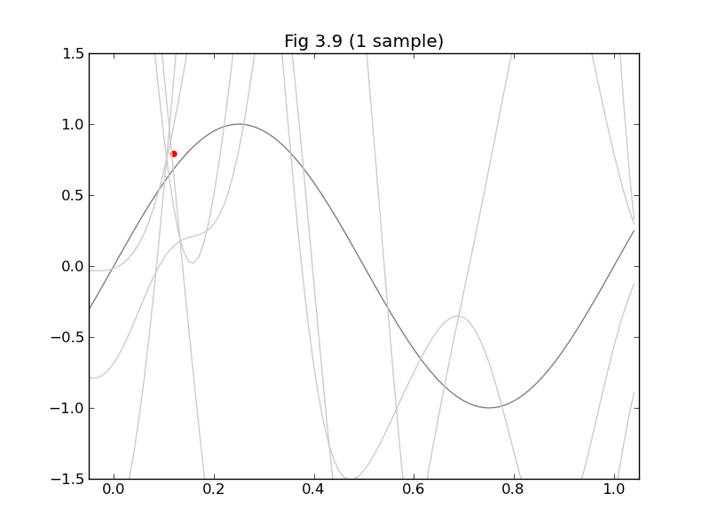 fig309_01.png