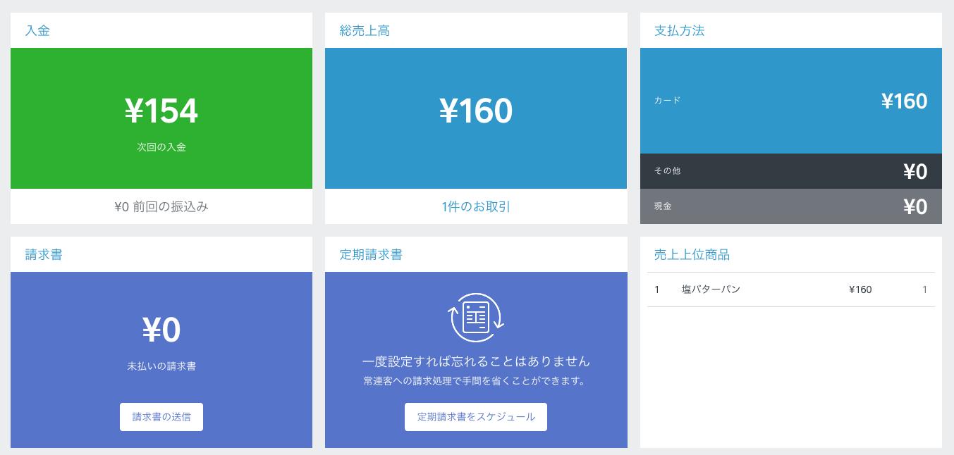 Square APIで登録済商品に対する決済を実行する