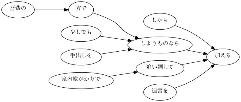 graph101.jpg