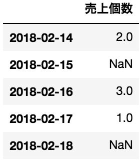 スクリーンショット 2018-02-15 0.25.09.png