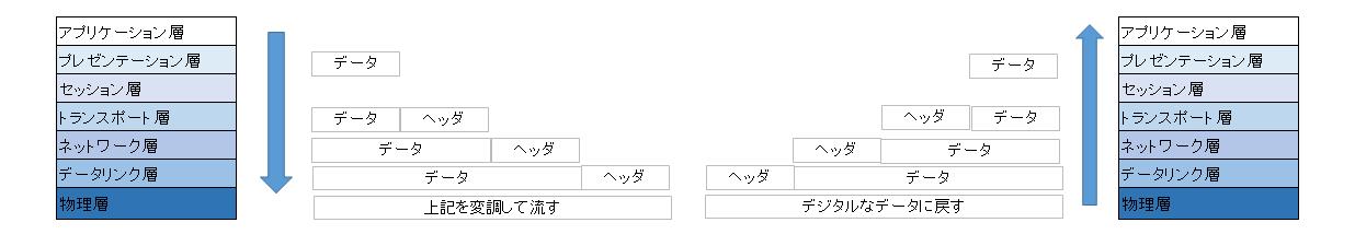データの流れ2.png