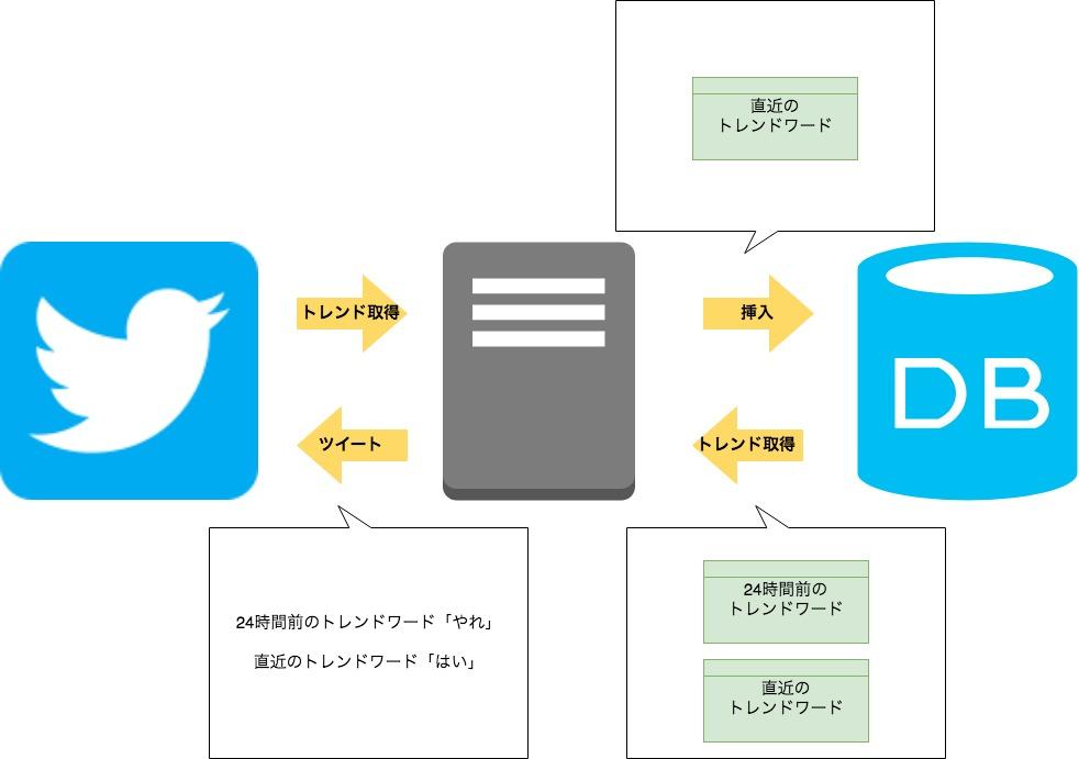 yare_hai仕組み.jpg