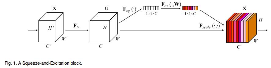 論文まとめ】MobileNet V1, V2, V3の構造 - Qiita